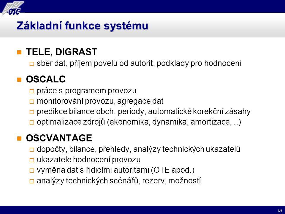 16 OSCVANTAGE – otevřený informační systém Vazby na okolní systémy Sériová komunikace: IEC 870, TG 809, Modbus,...