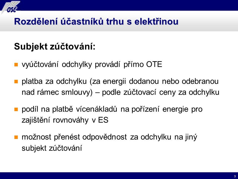 4 Rozdělení účastníků trhu s elektřinou Ostatní: nemají odpovědnost za odchylku vůči OTE smluvní podmínky odběrů/dodávky typicky se sleduje čtvrthodinové maximum u větších odběrů