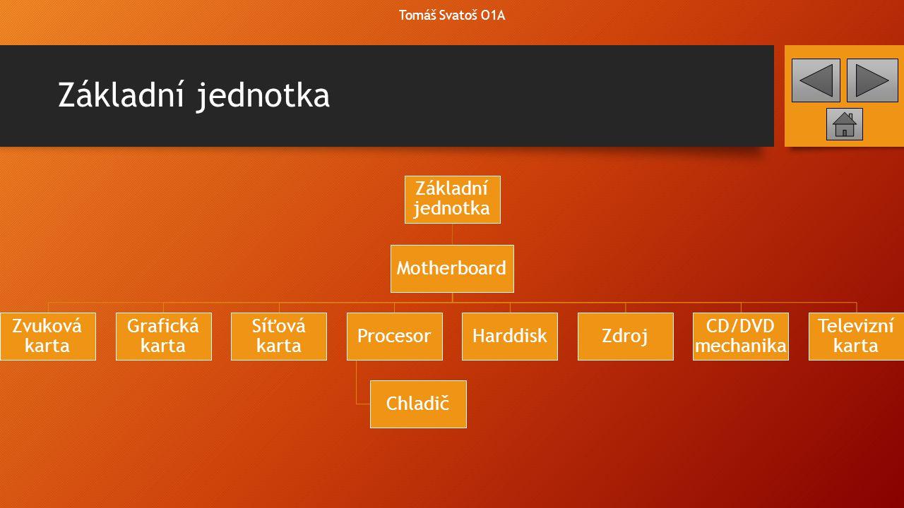 Základní jednotka Tomáš Svatoš O1A  Pod pojmem základní jednotka si můžeme představit všechny hmotné součástky uzavřené ve skříni.