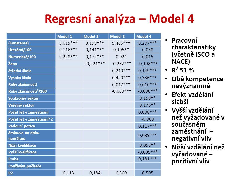 Regresní analýza – Model 5 Používání počítače – kladný vliv R 2 51 % Pokles vlivu ostatních faktorů (vzdělání, vedoucí pozice) Model 1Model 2Model 3Model 4Model 5 (Konstanta) 9,015***9,199***9,406***9,277***9,275*** Literární/100 0,116***0,141***0,105**0,0380,045 Numerická/100 0,228***0,172***0,0240,0150,008 Žena -0,221***-0,262***-0,198***-0,191*** Střední škola 0,210***0,149***0,126*** Vysoká škola 0,420***0,336***0,303*** Roky zkušenosti 0,017***0,010***0,01*** Roky zkušenosti 2 /100 -0,000*** Soukromý sektor 0,158**0,149* Veřejný sektor 0,176**0,168* Počet let v zaměstnání 0,008***0,008** Počet let v zaměstnání*2 -0,000 Vedoucí pozice 0,117***0,106*** Smlouva na dobu neurčitou 0,089***0,074*** Nižší kvalifikace 0,053**0,037 Vyšší kvalifikace -0,099***-0,088*** Praha 0,181***0,183*** Používání počítače 0,104*** R2 0,1130,1840,3000,5050,512