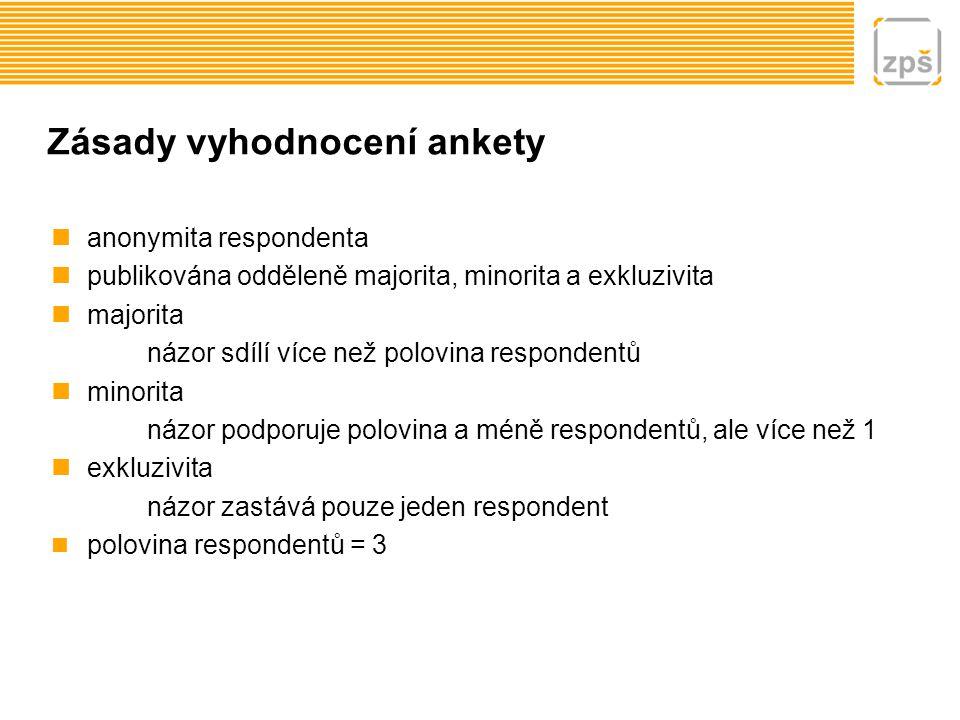 Vyhodnocení ankety 1 Otázka č.