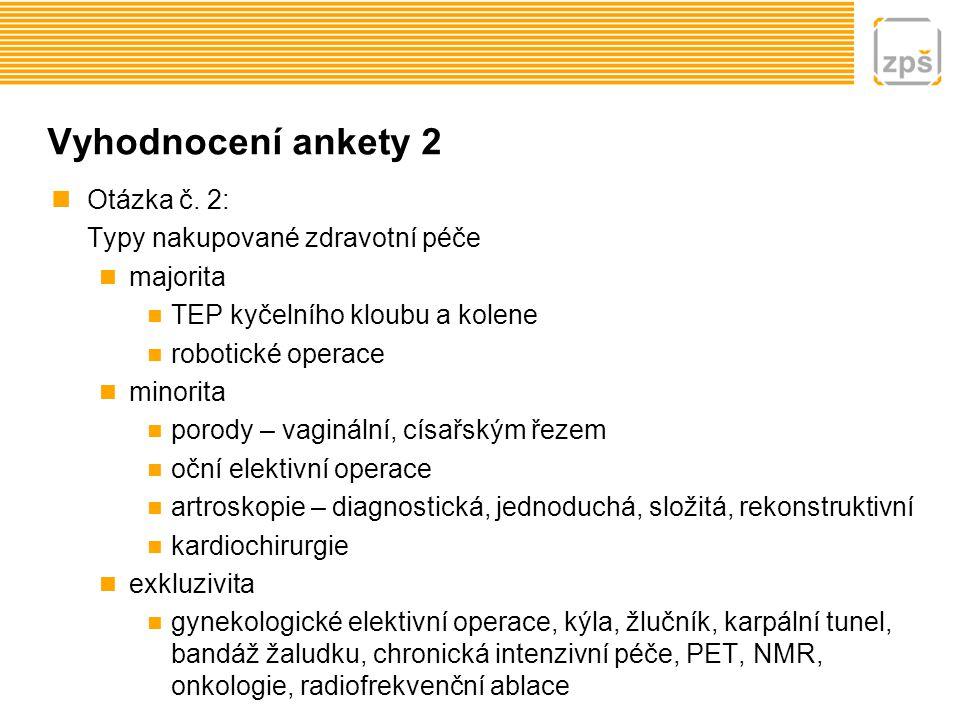 Vyhodnocení ankety 3 Otázka č.