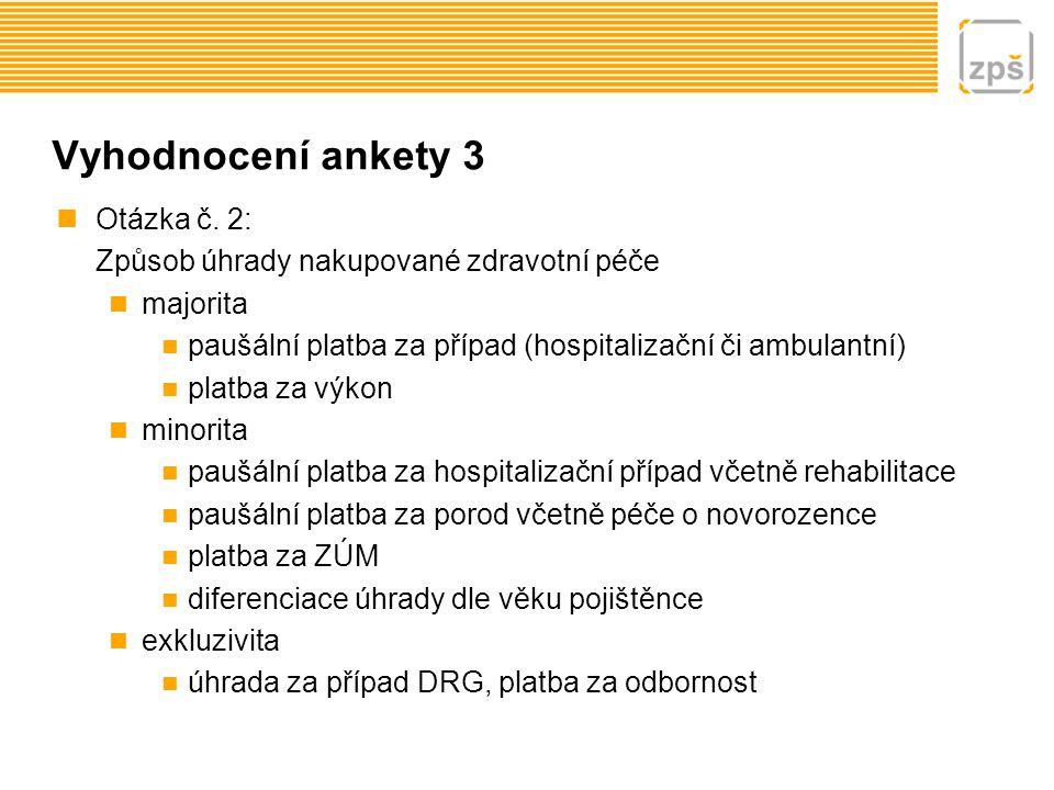 Vyhodnocení ankety 4 Otázka č.