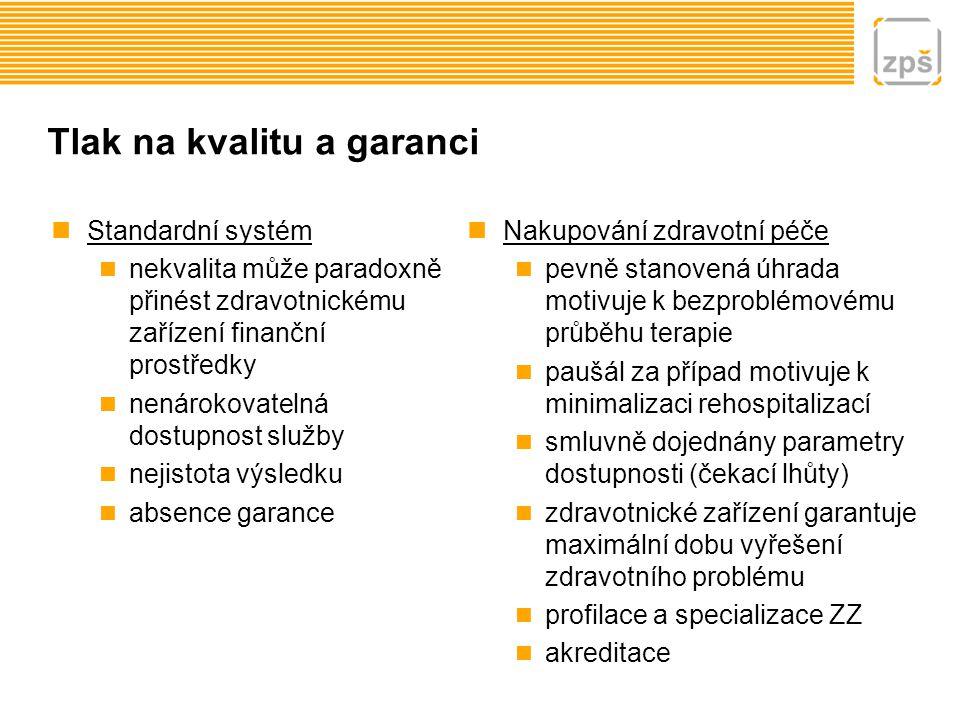 Zprůhlednění alokace finančních prostředků Standardní systém technicky obtížná dekompozice na jednotlivé případy úhrady jsou poskytovány neadresně bez úzké vazby na produkci absence znalosti vlastních nákladů nemožnost plánování příjmů ZZ a výdajů zdravotních pojišťoven nestabilita systému Nakupování zdravotní péče oddělená úhrada nakupované zdravotní péče kalkulace nákladů zdravotnických zařízení cíleně směřovaná poptávka umožní ZZ predikci produkce finanční stabilita daná zaručenými plánovanými objemy produkce nejistota operačního programu pro zdravotnická zařízení