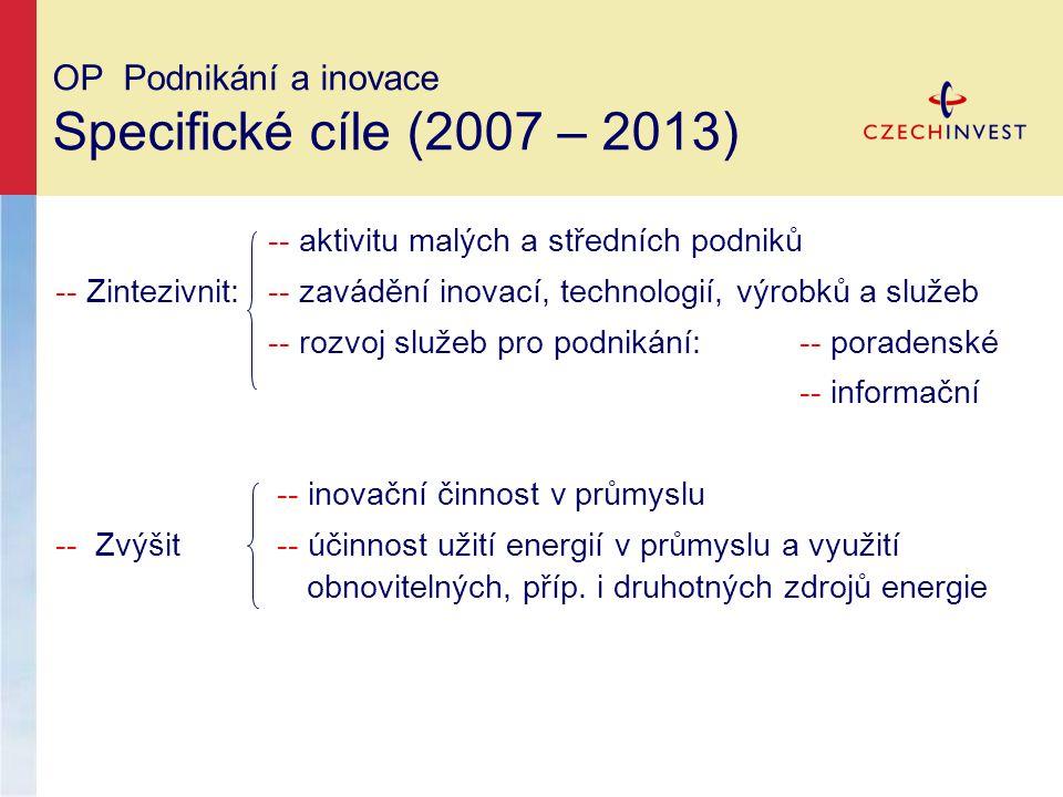 OP Podnikání a inovace Specifické cíle (2007 – 2013) -- Povzbudit spolupráci sektoru průmyslu s výzkumem a vývojem -- Zefektivnit využití lidského potenciálu v průmyslu -- Zkvalitnit podnikatelskou infrastrukturu