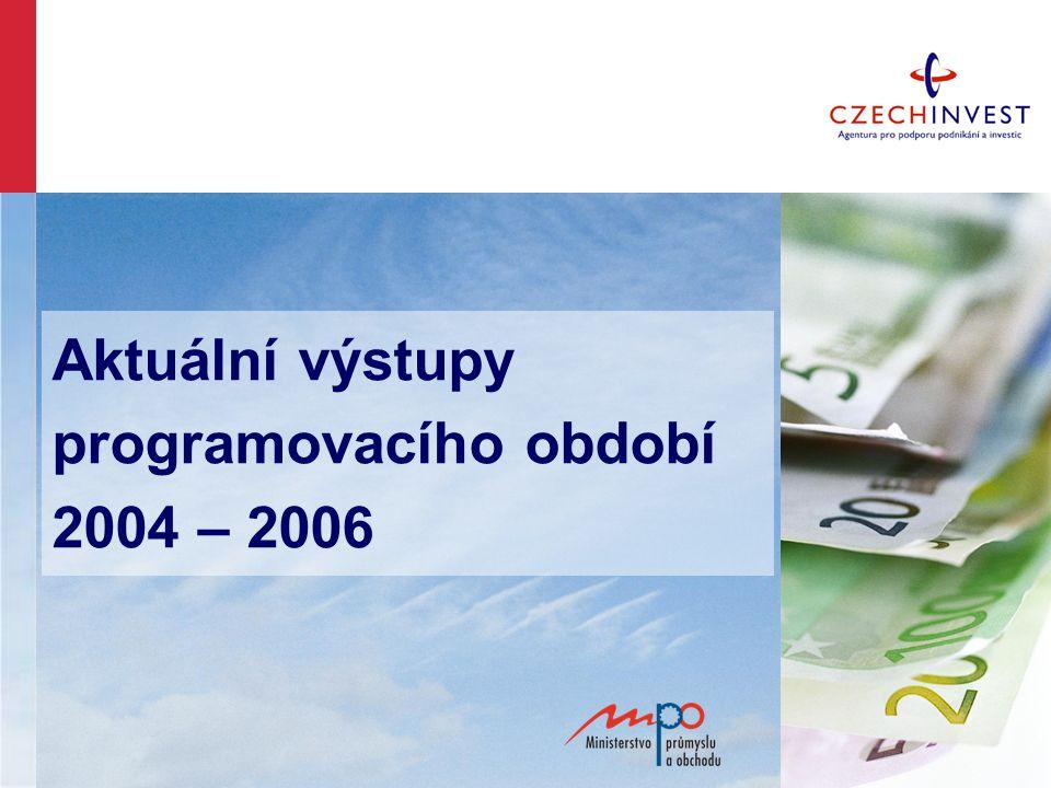 Hlavní výsledky RK CI Brno (2004 – 02/2007) -- Počet podaných žádostí do OPPP