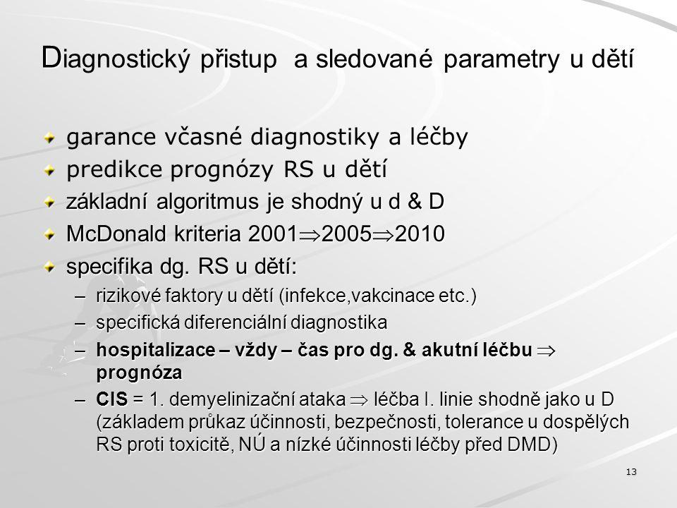 D D iagnostický přistup a sledované parametry u dětí rizikové faktory & CIS -infekce u dětí (51,2%) rizikový faktor vzniku CIS -ostatní – vakcinace –nejsou přímé důkazy koincidence s CIS nebo relapsem (hepatitis B, tetanus a chřipka) 14 Faktor  12 let > 12 let Celkem 1 – infekce3(50%)18(51,4%)21(51,2%) 2 – stres06(17,1%)6(14,6%) 3 – fyz.