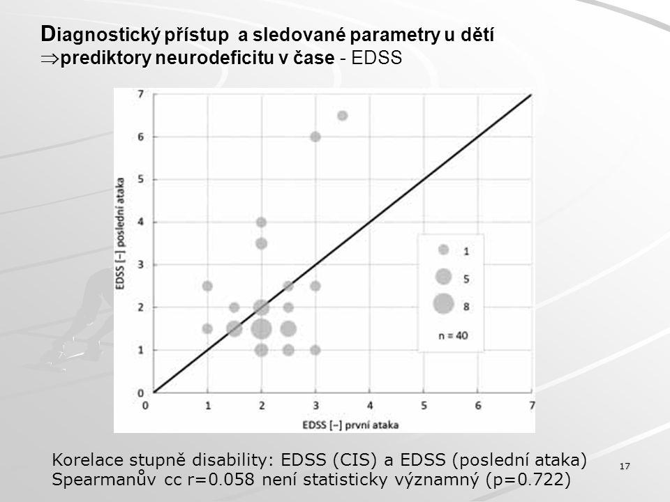 D D iagnostický přístup a sledované parametry u dětí prediktory aktivity RS děti s CIS – čas  2.ataka monofokální vs multifokální léze mozku a míchy léze CC a solitární jasné léze - vstupní MR –prediktory 2.