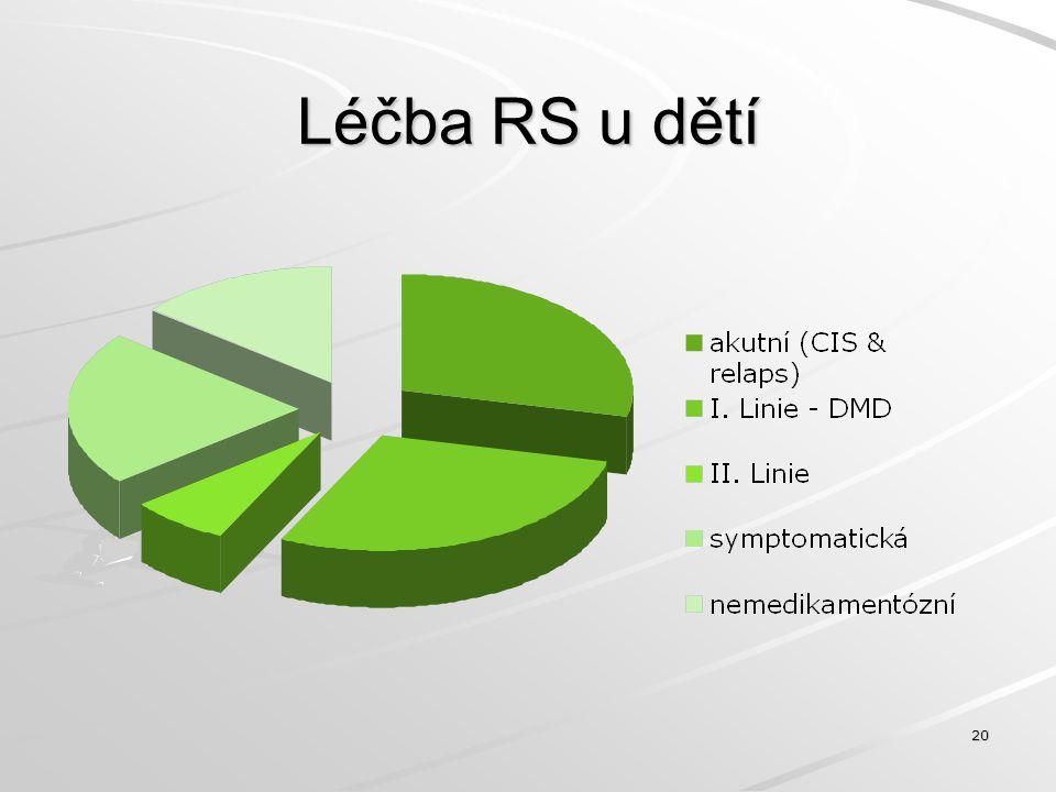 Léčba 1.a 2. linie RS standardně u dospělých s dg.