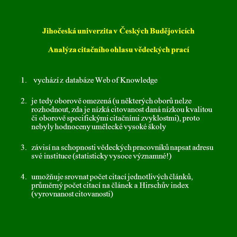 Jihočeská univerzita v Českých Budějovicích Analýza citačního ohlasu vědeckých prací