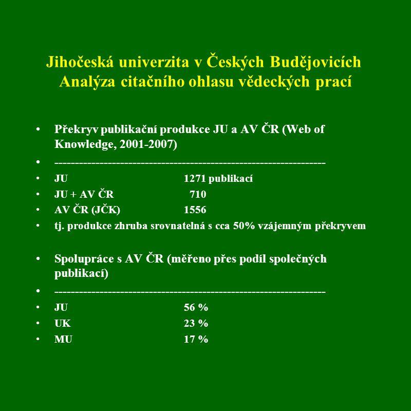 Jihočeská univerzita v Českých Budějovicích nejcitovanější články JU 172 Zrzavy J, Mihulka S, Kepka P, et al.