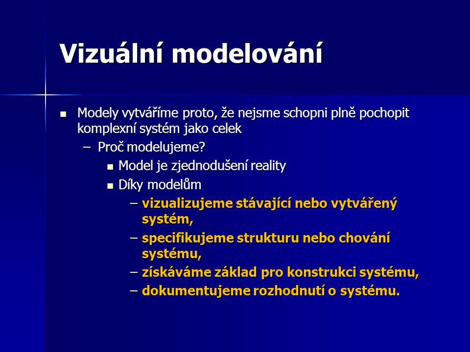 UML Unified Modeling Language UML poskytuje UML poskytuje –pravidla pro pojmenování, rozsah platnosti, rozsah viditelnosti, omezení, prezentaci modelu, –různé specifikace, –rozšiřitelnost jako jsou stereotypy, dodané hodnoty..