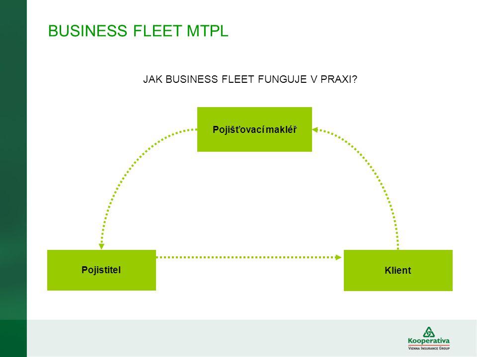 BUSINESS FLEET MTPL  BUSINESS FLEET – na trhu ČR neexistuje srovnatelný program flotilového pojištění  Stanoveno oscilační pásmo +/-7% (na počet vozidel resp.
