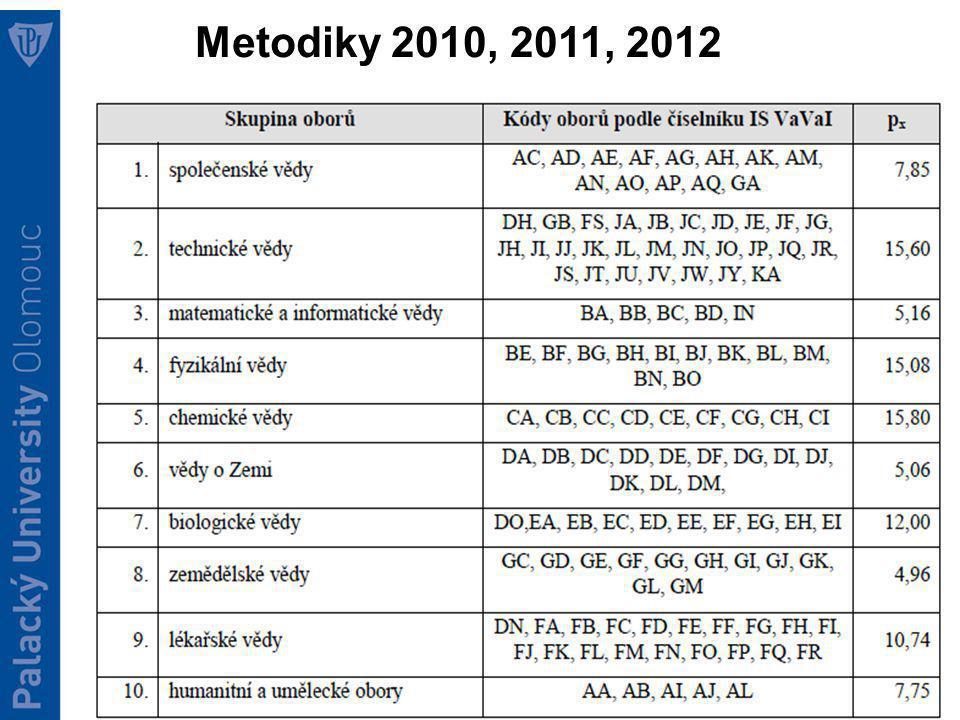 RVVI 2011: příprava Metodiky 2012 leden až duben: Dlouhodobé principy hodnocení, oprava Metodiky 2011 květen až září: Metodika 2012 léto 2011: vypořádání připomínek M2012 říjen 2011: odvolána RVVI