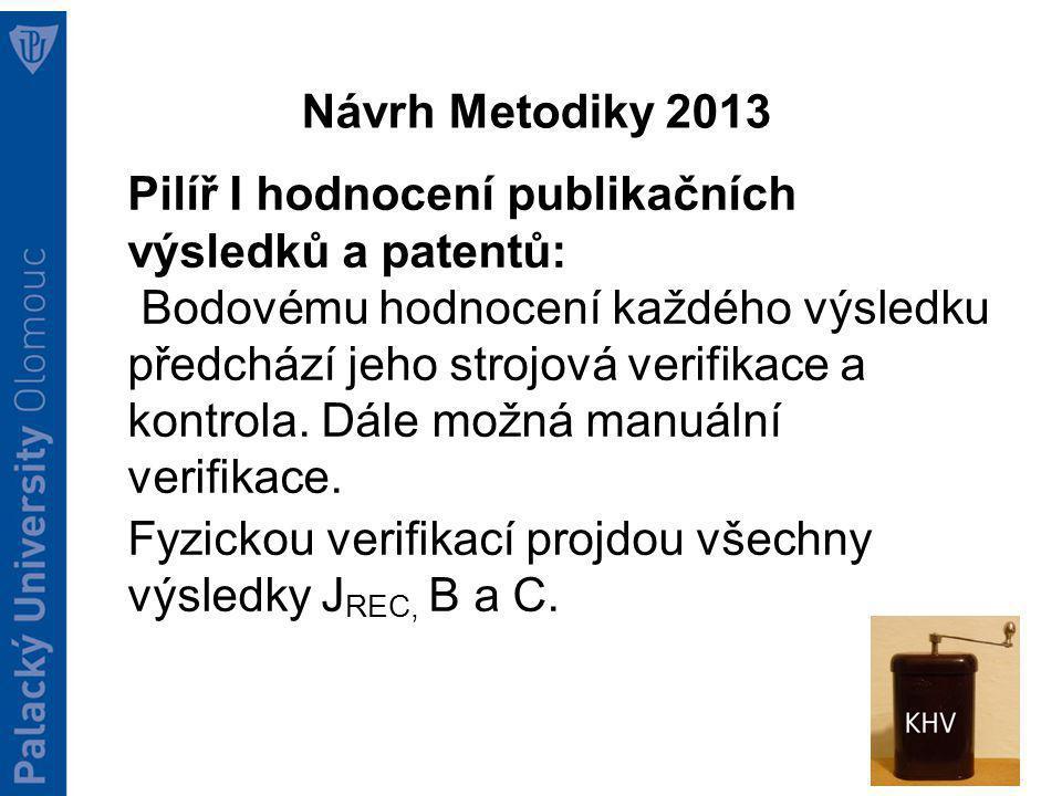 Návrh Metodiky 2013 Pilíř I hodnocení publikačních výsledků a patentů: Každá oborová skupina má přidělen procentuální podíl na celkovém počtu bodů a bodové hodnocení je nakonec úměrně upraveno tak, aby tato kvóta byla dodržena.