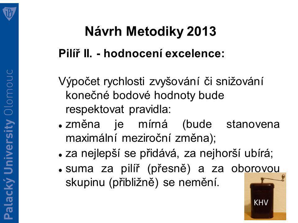 Návrh Metodiky 2013 Pilíř III: aplikovaný výzkum Bodové ohodnocení výsledků odvozeno nikoli z jednotlivých vyprodukovaných výsledků druhu P, F, G, H, N, R, V S, Z a T, ale z finančních prostředků potřebných pro vyprodukování, dosažení alespoň jednoho ze jmenovaných druhů výsledků však bude nutnou podmínkou pro zahájení celého popisovaného procesu.