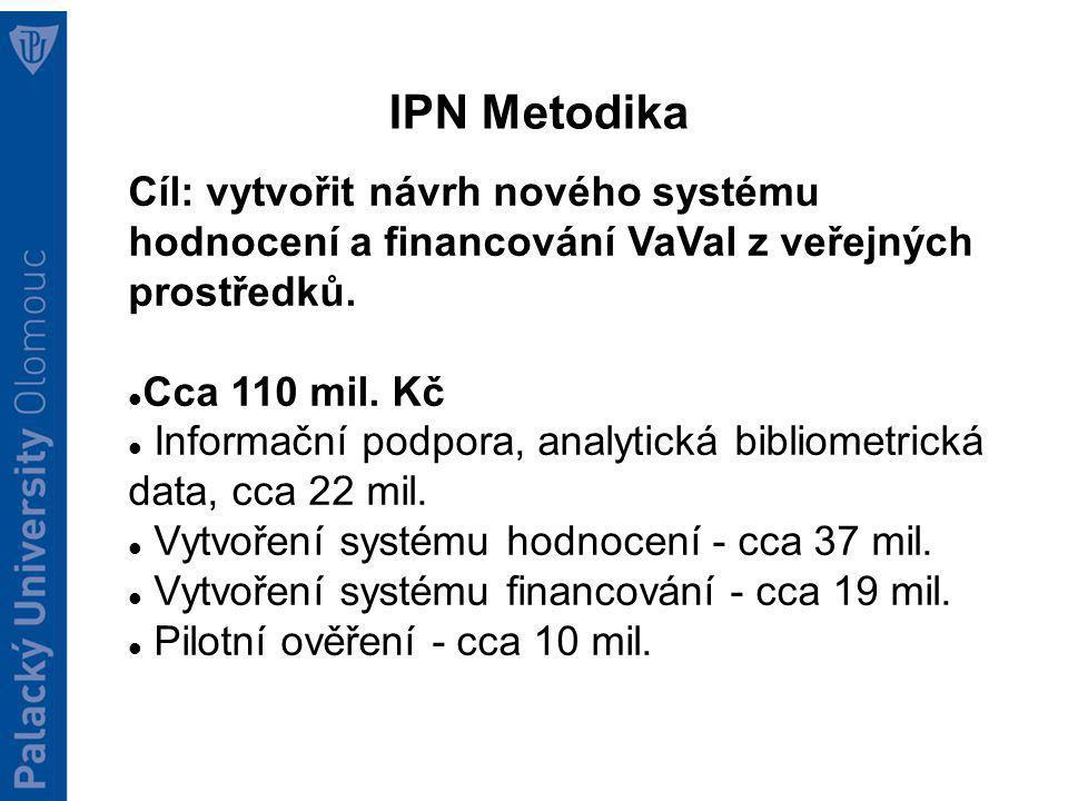 IPN Metodika Harmonogram pro přechodné období a legislativní změny - cca 6,5 mil.