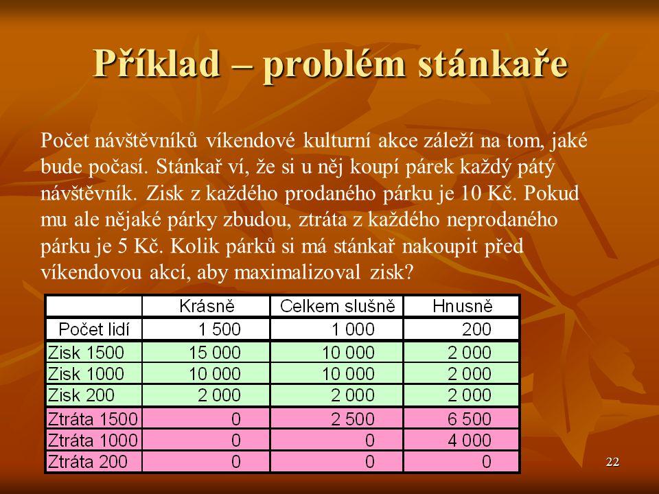 23 Příklad – rozhodovací tabulka Příklad – rozhodovací strom R S S S 15 000 7 500 -4 500 N 1500 N 1000 N 200 Krásně Slušně Hnusně Výplaty