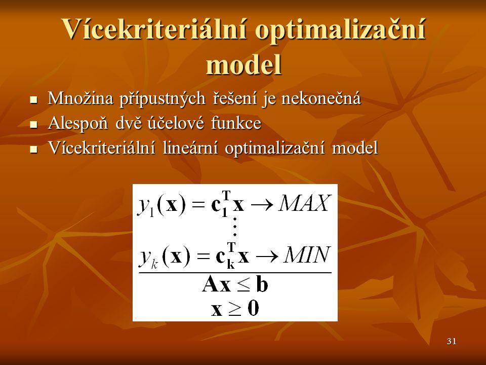 32 Model vícekriteriální analýzy variant Množina přípustných řešení je konečná Množina přípustných řešení je konečná Každá varianta je hodnocena podle několika kritérií Každá varianta je hodnocena podle několika kritérií