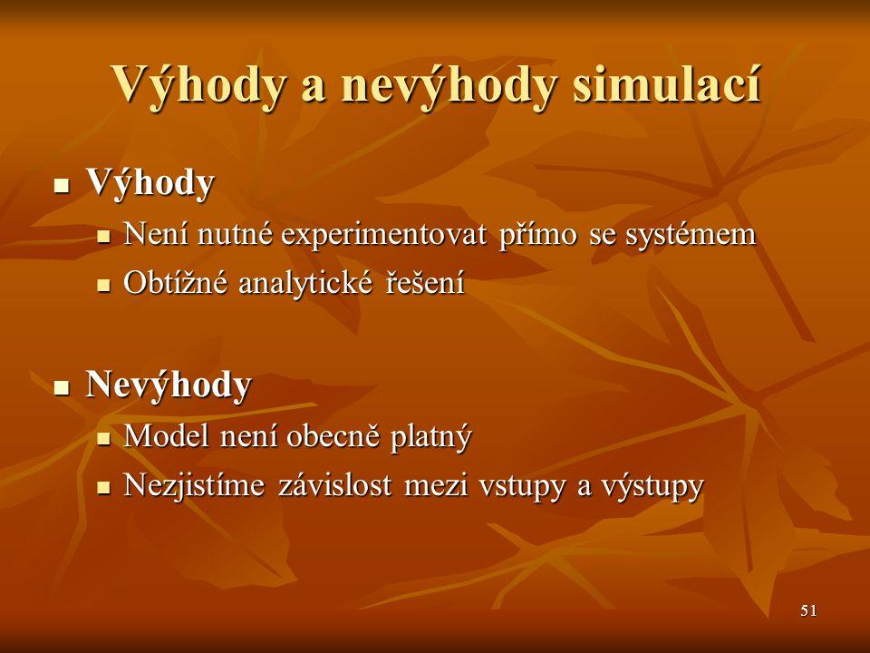 52 Členění simulačních modelů Diskrétní x spojité procesy Diskrétní x spojité procesy Statická x dynamická simulace Statická x dynamická simulace Deterministická x stochastická simulace Deterministická x stochastická simulace