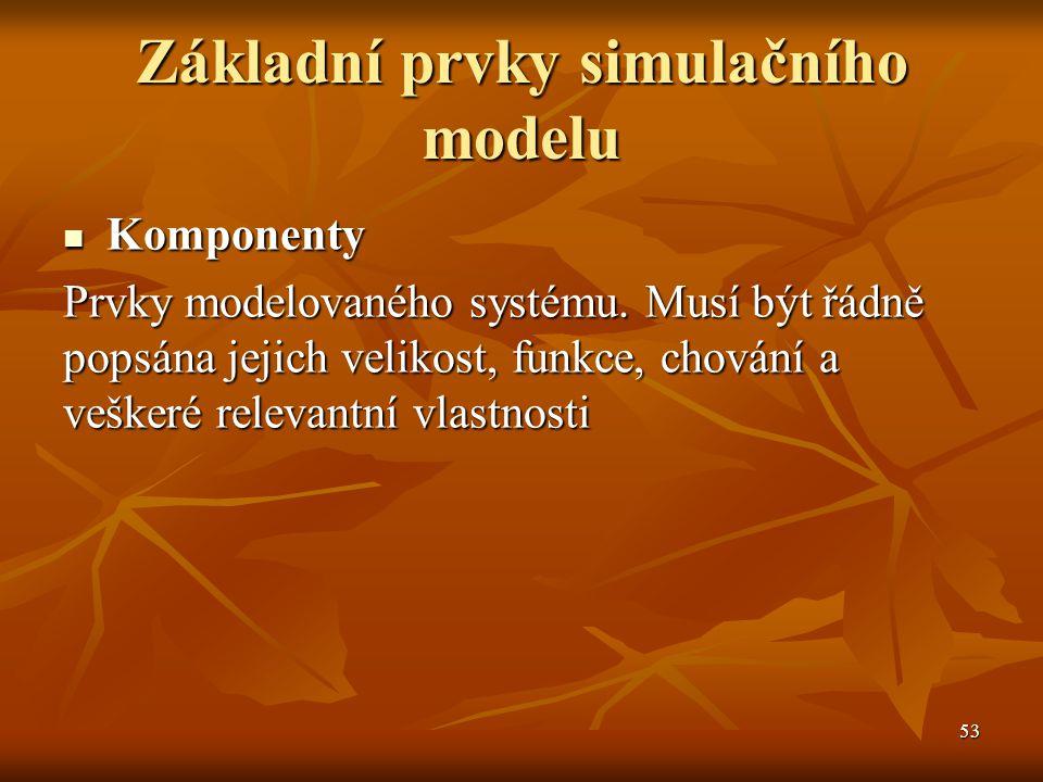 54 Základní prvky simulačního modelu Proměnné Proměnné Vstupní proměnné Vstupní proměnné Řiditelné Řiditelné Neřiditelné Neřiditelné Náhodné Náhodné Stavové proměnné Stavové proměnné Parametry modelu Parametry modelu Výstupní proměnné