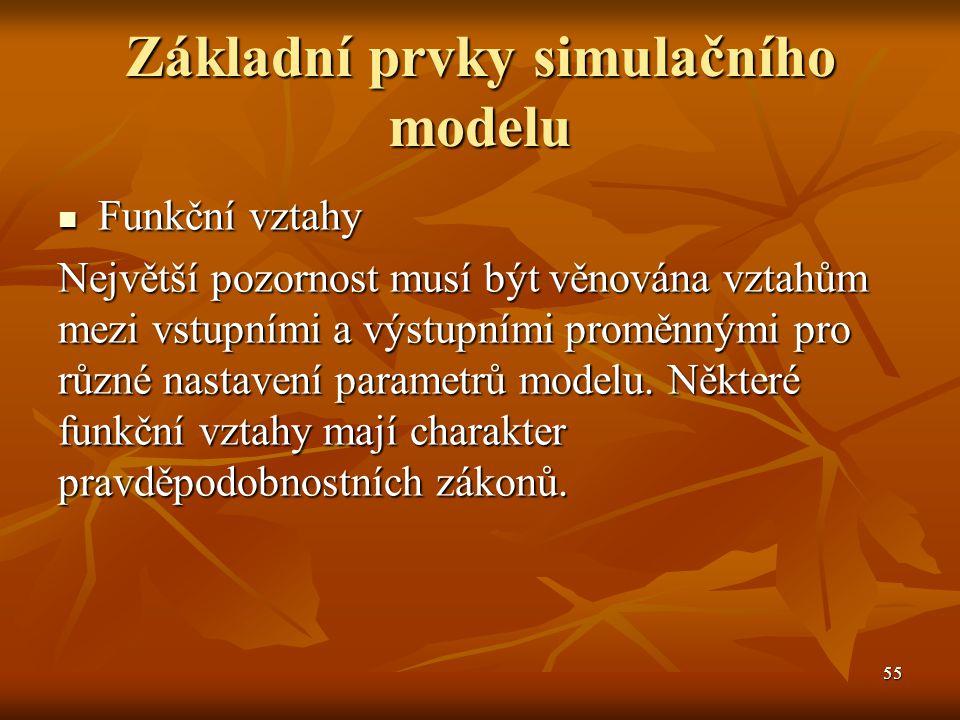 56 Grafické znázornění simulace Deterministický prvek Příkaz k vytvoření náh.