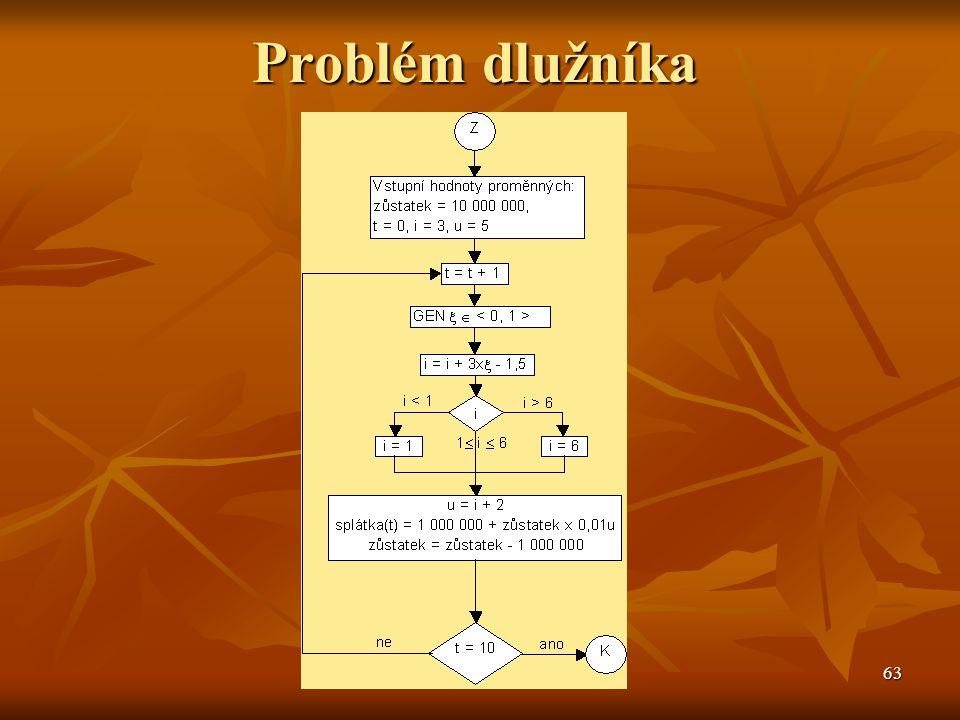 64 Vyhodnocení simulace Statistické metody Statistické metody Simulace s konečným horizontem Simulace s konečným horizontem replikační metoda replikační metoda Simulace dlouhodobého chování systému Simulace dlouhodobého chování systému replikační metoda replikační metoda metoda skupinových průměrů metoda skupinových průměrů regenerativní metoda regenerativní metoda