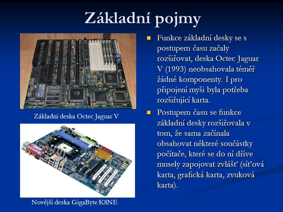 Základní pojmy Na základní desce je dále umístěna energeticky nezávislá paměť ROM, ve které je uložen systém BIOS, který slouží k oživení počítače hned po spuštění.