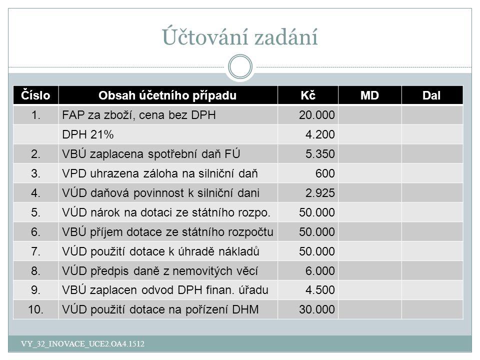Účtování řešení VY_32_INOVACE_UCE2.OA4.1512 ČísloObsah účetního případuKčMDDal 1.FAP za zboží, cena bez DPH20.000131321 DPH 21%4.200343321 2.VBÚ zaplacena spotřební daň FÚ5.350345221 3.VPD uhrazena záloha na silniční daň600345211 4.VÚD daňová povinnost k silniční dani2.925531345 5.VÚD nárok na dotaci ze státního rozpo.50.000378346 6.VBÚ příjem dotace ze státního rozpočtu50.000221378 7.VÚD použití dotace k úhradě nákladů50.000346668 8.VÚD předpis daně z nemovitých věcí6.000532345 9.VBÚ zaplacen odvod DPH finan.