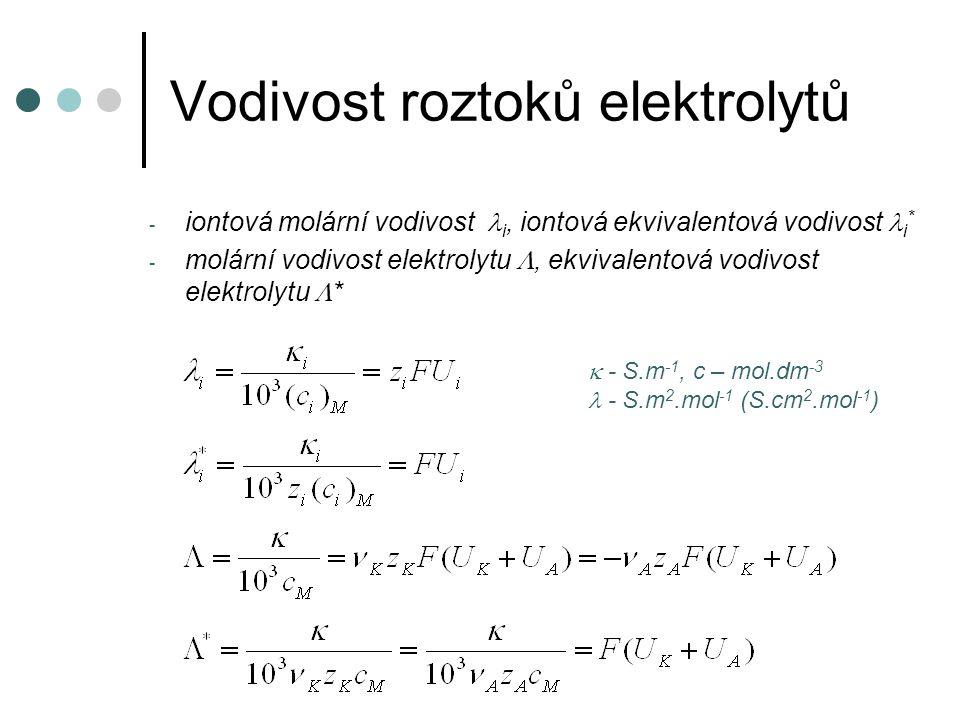 Vodivost roztoků elektrolytů - Molární vodivost je závislá na koncentraci (molekuly nejsou úplně všechny disociovány (zejména u slabých elektrolytů) a působí meziiontové síly
