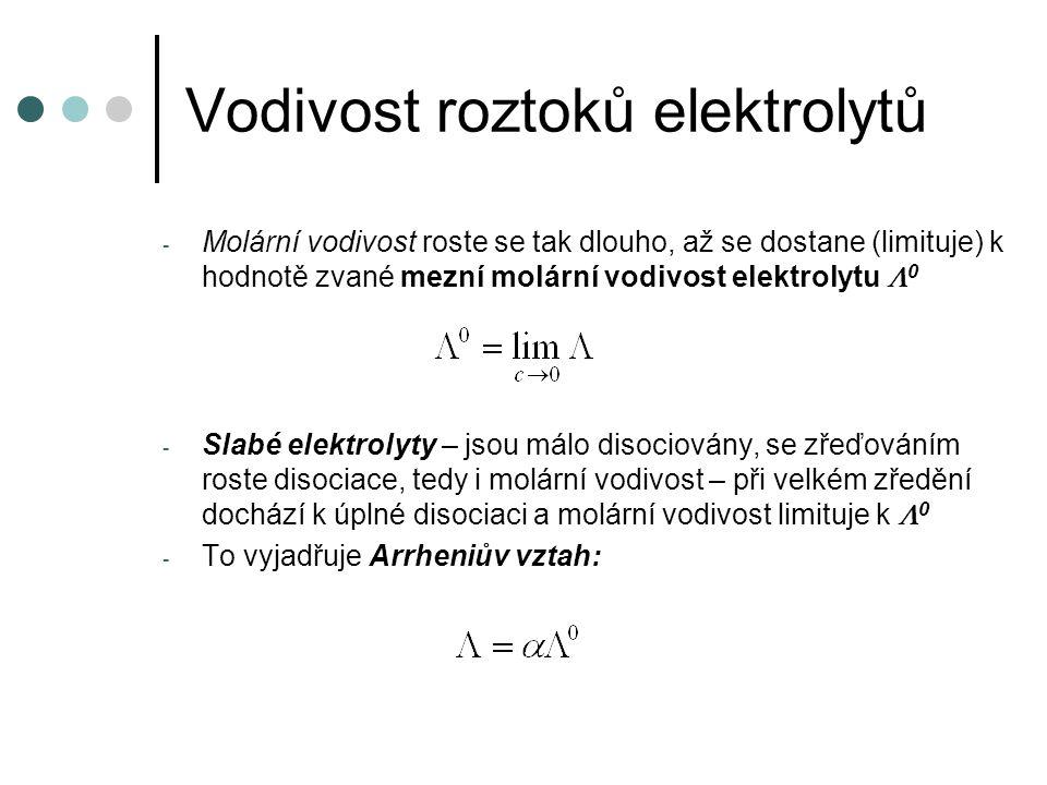 Vodivost roztoků elektrolytů Anionty a kationty přenášejí náboj nezávisle na sobě Kohlrauschův zákon: