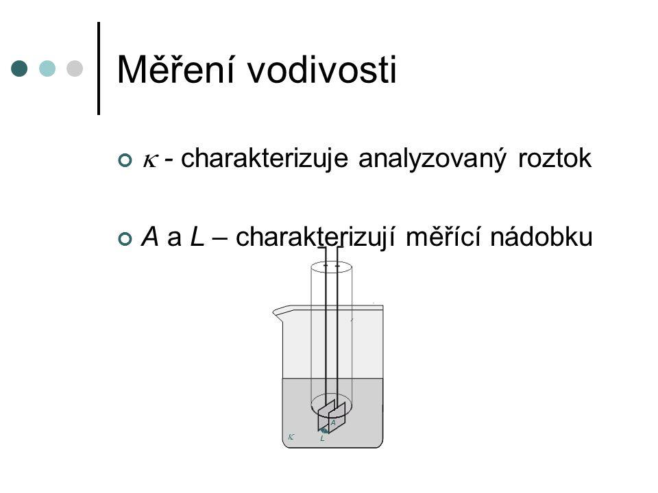 Konduktometrie Fyzikální význam i (van´t Hoffův koeficient – osmóza, kryoskopie apod.) Souvisí s koncentrací všech částic v roztoku U silných elektrolytů – i = n (n je počet částic vzniklých z elektrolytu) U konc.