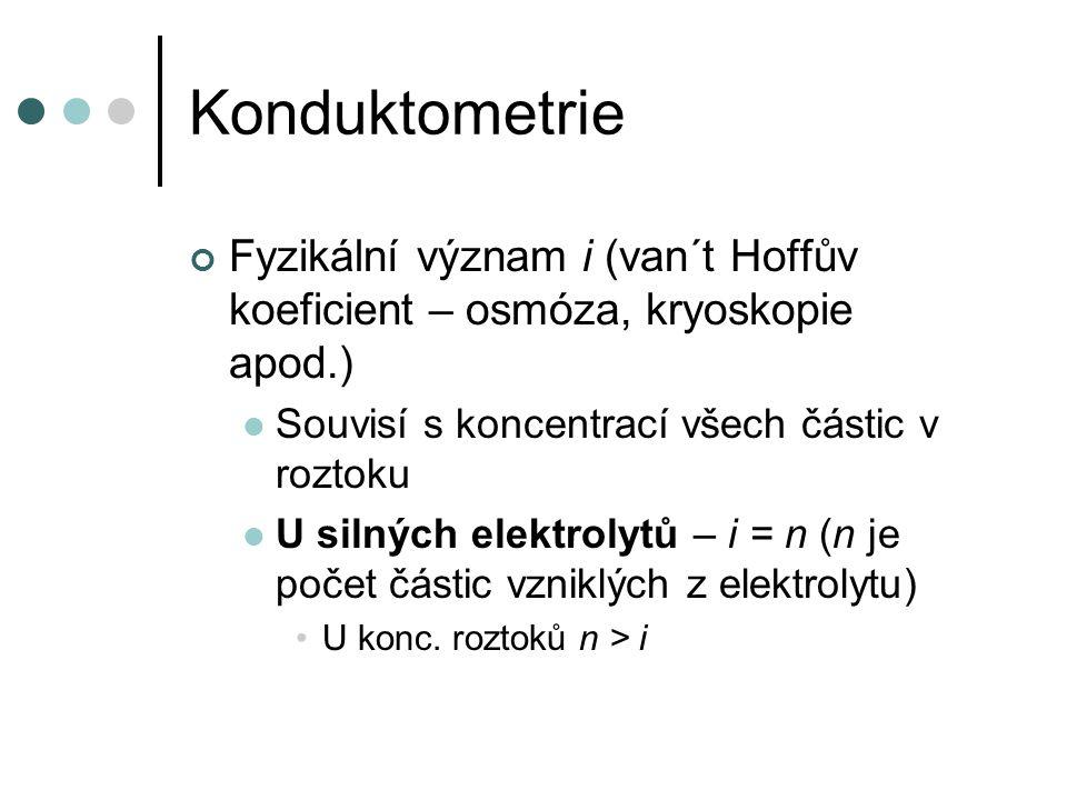 Konduktometrie U slabých elektrolytů – souvisí s  Celková konc.