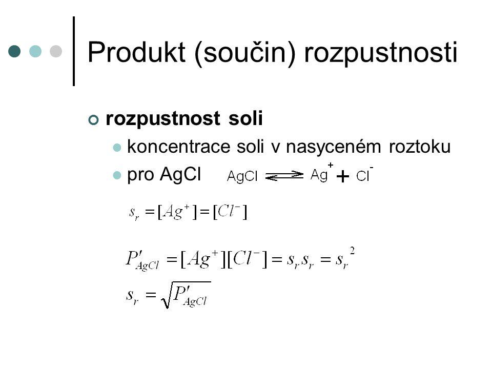 Produkt (součin) rozpustnosti rozpustnost soli koncentrace soli v nasyceném roztoku pro Hg 2 SO 4