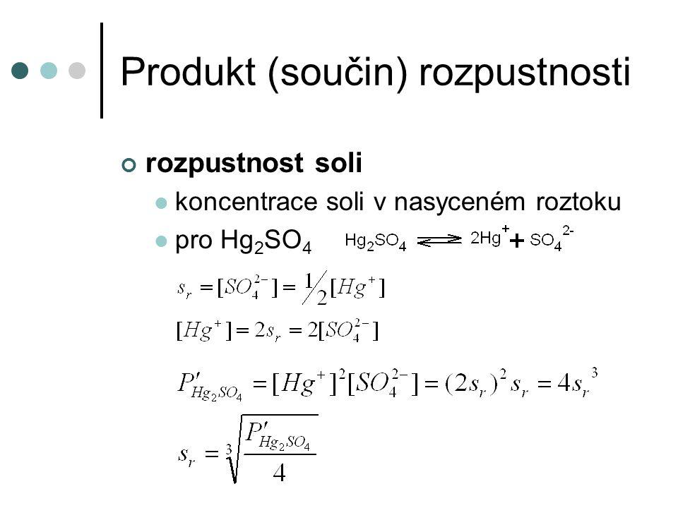Produkt (součin) rozpustnosti rozpustnost soli koncentrace soli v nasyceném roztoku pro AgCl, ale s aktivitními koef.