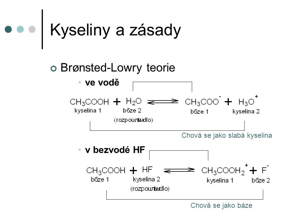 Kyseliny a zásady Brønsted-Lowry teorie V bezvodém amoniaku se tedy i jinak slabá kyselina octová chová jako silná, naopak, v prostředí ledové kyselina octové se i silné kyseliny chovají jako slabé Disociační konstanty některých kyselin v ledové CH 3 COOH stoupají v řadě: HNO 3 < HCl < H 2 SO 4 < HBr < HClO 4