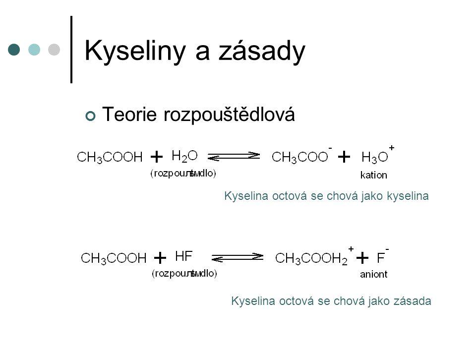 Kyseliny a zásady Teorie rozpouštědlová Je-li rozpouštědlem látka obsahující proton (H 2 O, NH 3 ), zjevně jsou výsledky podobné jako u teorie Brønsted-Lowryho ALE – funguje i u neprotonovaných rozpouštědel, u nichž Brønsted-Lowryho teorie nefunguje teorie je obecnější