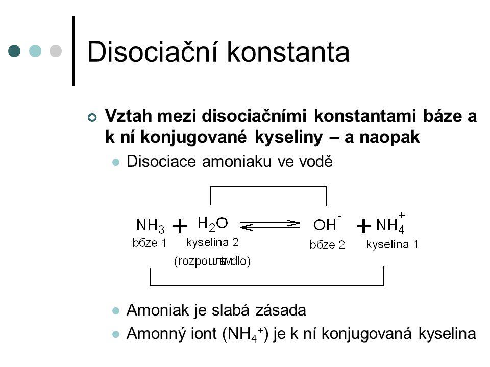 Disociační konstanta Vztah mezi disociačními konstantami báze a k ní konjugované kyseliny – a naopak K B amoniaku známe, ale jak se dostat k K A (NH 4 + ), tedy k disociační konstantě k ní konjugované kyseliny.
