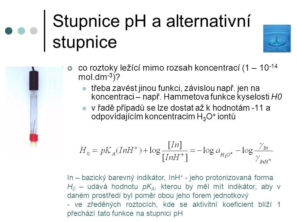 Výpočty pH – voda pro zředěné roztoky lze psát (neboť aktivitní koef.