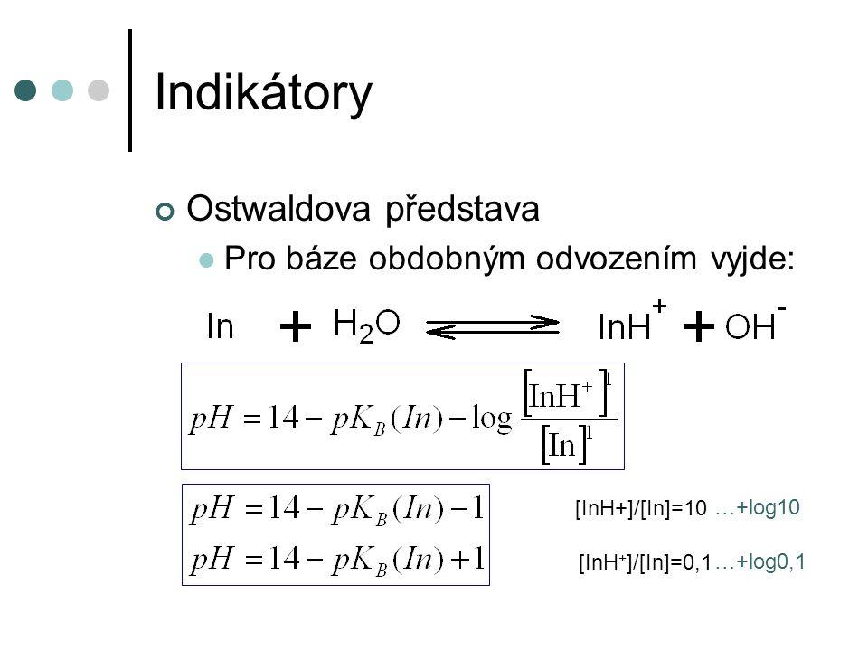 Indikátory Ale pozdější výzkumy ukázaly, že Ostwaldova představa je pravdivá jen částečně Změna barvy přísluší větší strukturní změně, než je odštěpení protonu (a naopak) Přesnější představa – Hantzch Každý acidobázický indikátor existuje ve dvou tautomerních formách, které se liší barvou (molekula a z ní disociací vzniklý ion má barvu stejnou)