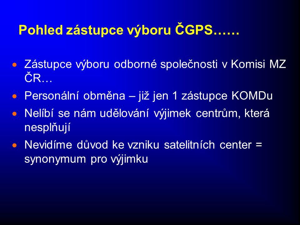 Pohled zástupce výboru ČGPS……  Do budoucna – rušení center, která nesplňují  x  Když někde centrum vypadne, není důvod pustit tam nové které má rok na to splnit….