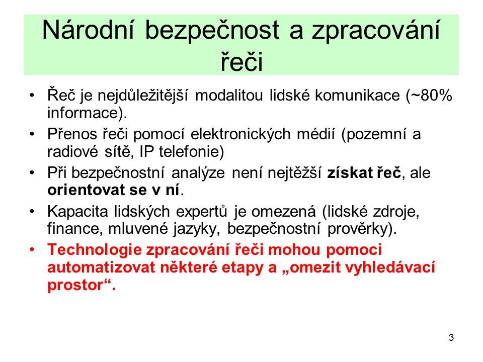 4 Kategorie AZŘ Co se dá analyzovat .