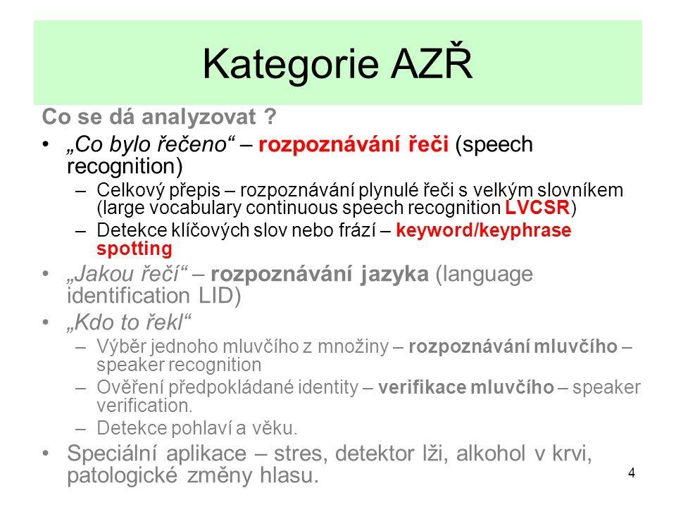 5 Plán Úvod Rozpoznávání s velkým slovníkem - LVCSR Detekce klíčových slov KWS Použitelnost a vyhodnocení KWS Patetický závěr