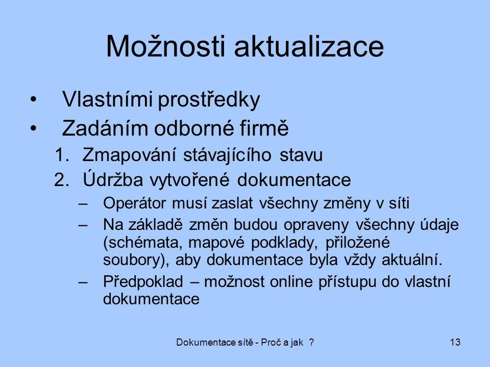 Dokumentace sítě - Proč a jak ?14 Spojení pro řešení dokumentace spravadokumentace@sitel.cz Ing.