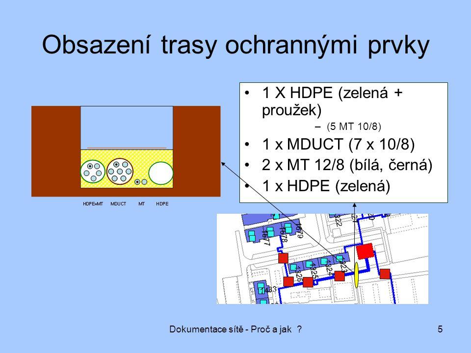 Dokumentace sítě - Proč a jak ?6 Obsazení ochranných trubek kabely 1 X HDPE (zelená + proužek) (5 MT 10/8) –(5 MT 10/8) »MT č.