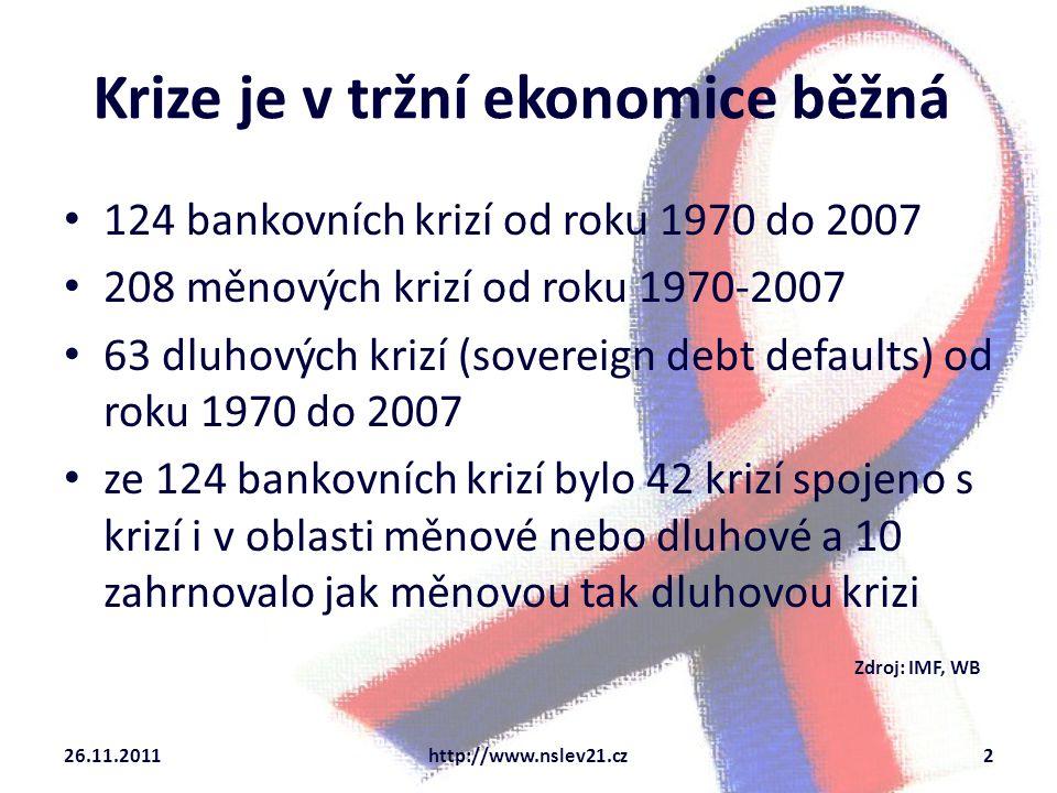 """Recese k nám byla """"zanesena 2007-2008 krize likvidity iniciovaná prudkým poklesem poptávky po cenných papírech zajištěných aktivy 2008 se krize přelévá do Evropy (VB, ŠP, IR) 2009 se krize přelévá do Asie a Jižní Ameriky a zemí jako je Německo, Rusko a Čína 2010-2011 krize se stává krizí dluhovou a přelévá postupně do většiny evropských zemí a u některých se stává krizí s rizikem bankrotu (Řecko) 26.11.2011http://www.nslev21.cz3"""
