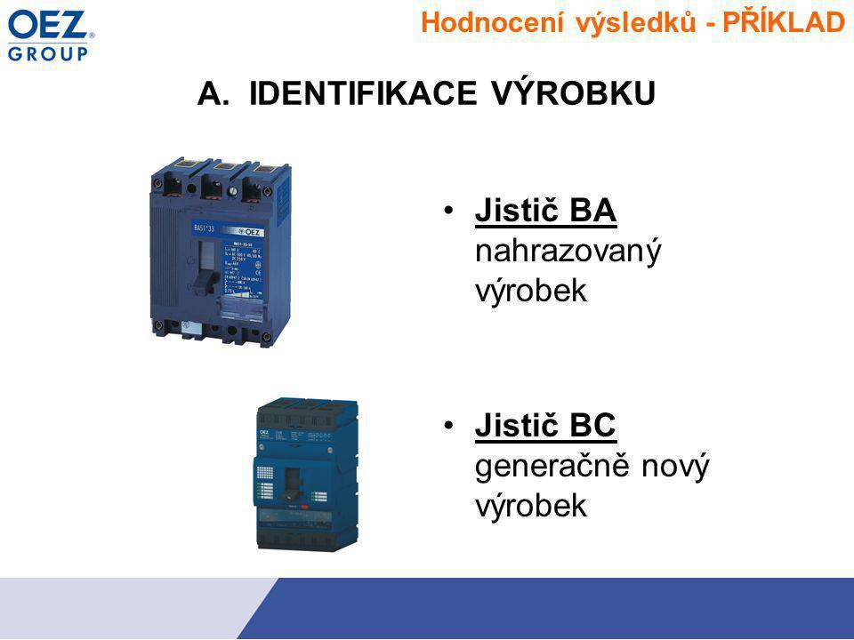 B.KONSTRUKCE / DESIGN VÝROBKU Č.