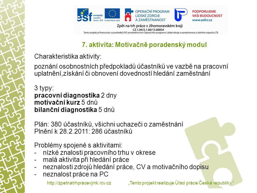 """http://zpetnatrhpracevjmk.rcv.cz """"Tento projekt realizuje Úřad práce České republiky. Počet klientů v aktivitách Motivačně poradenského modulu"""