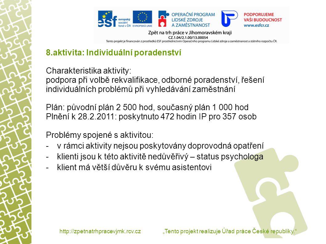 """http://zpetnatrhpracevjmk.rcv.cz """"Tento projekt realizuje Úřad práce České republiky. 8.aktivita: Individuální poradenství"""