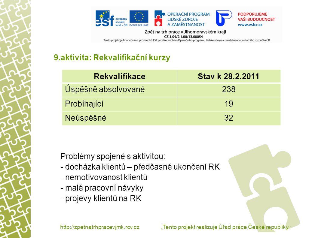 """http://zpetnatrhpracevjmk.rcv.cz """"Tento projekt realizuje Úřad práce České republiky. 10."""